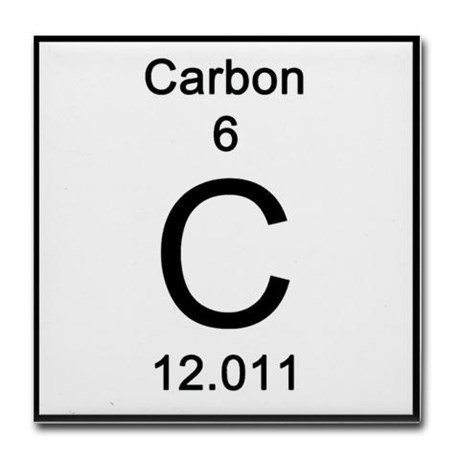 Carbon Periodic Table Element