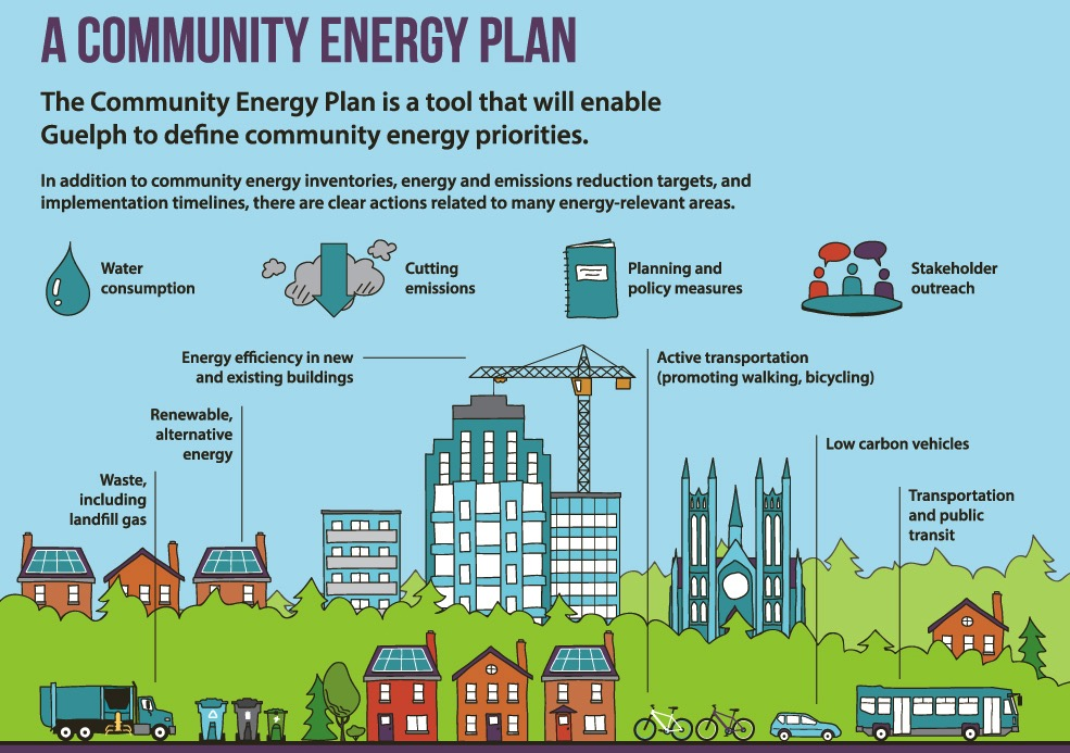 Community Energy Planning Process - Guelph